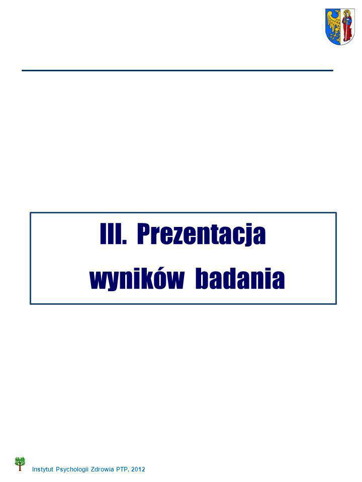 Instytut Psychologii Zdrowia PTP, 2012 III. Prezentacja wyników badania