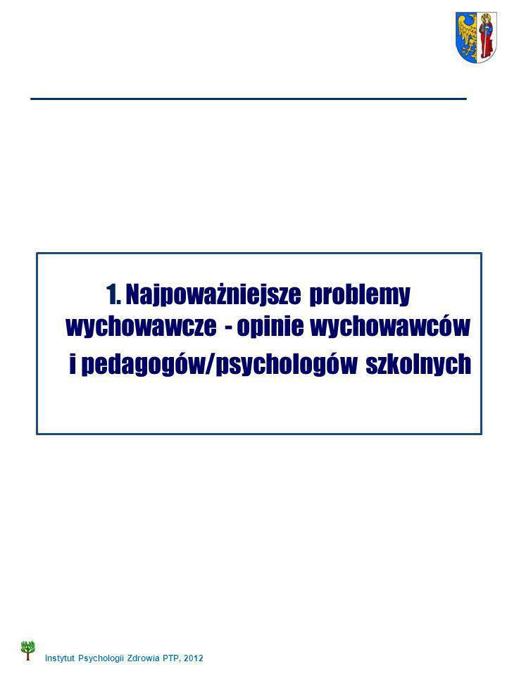 Instytut Psychologii Zdrowia PTP, 2012 1. Najpoważniejsze problemy wychowawcze - opinie wychowawców i pedagogów/psychologów szkolnych