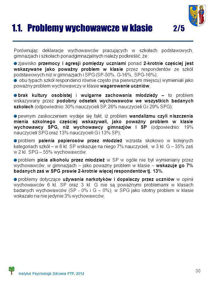 Instytut Psychologii Zdrowia PTP, 2012 1.1. Problemy wychowawcze w klasie 2/5 30 Porównując deklaracje wychowawców pracujących w szkołach podstawowych