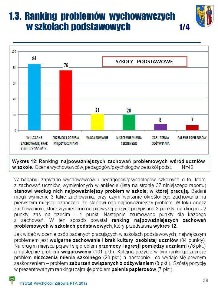 Instytut Psychologii Zdrowia PTP, 2012 1.3. Ranking problemów wychowawczych w szkołach podstawowych 1/4 38 Wykres 12: Ranking najpoważniejszych zachow