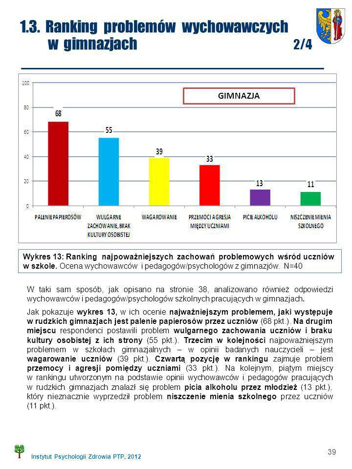 Instytut Psychologii Zdrowia PTP, 2012 1.3. Ranking problemów wychowawczych w gimnazjach 2/4 39 Wykres 13: Ranking najpoważniejszych zachowań problemo