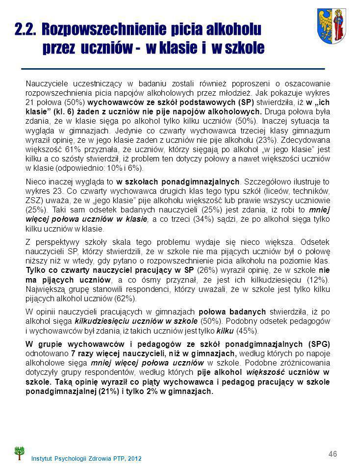 Instytut Psychologii Zdrowia PTP, 2012 2.2. Rozpowszechnienie picia alkoholu przez uczniów - w klasie i w szkole 46 Nauczyciele uczestniczący w badani