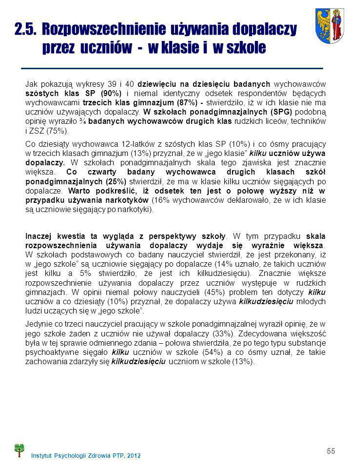 Instytut Psychologii Zdrowia PTP, 2012 2.5. Rozpowszechnienie używania dopalaczy przez uczniów - w klasie i w szkole 55 Jak pokazują wykresy 39 i 40 d
