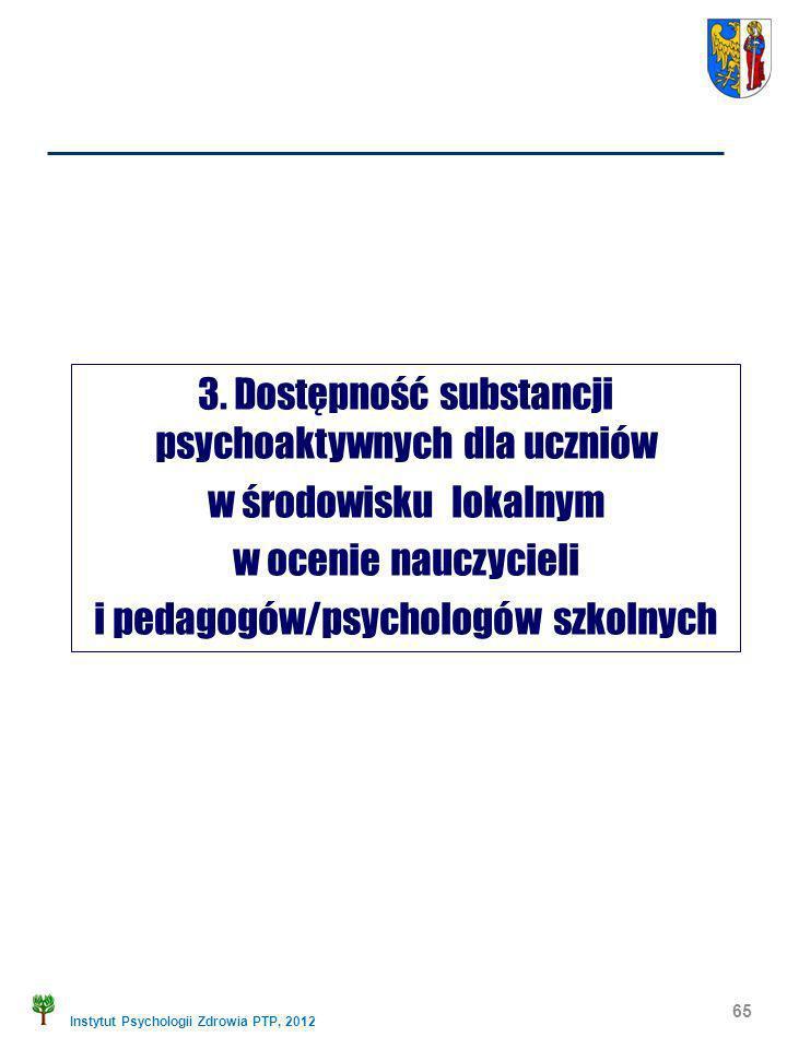 Instytut Psychologii Zdrowia PTP, 2012 65 3. Dostępność substancji psychoaktywnych dla uczniów w środowisku lokalnym w ocenie nauczycieli i pedagogów/