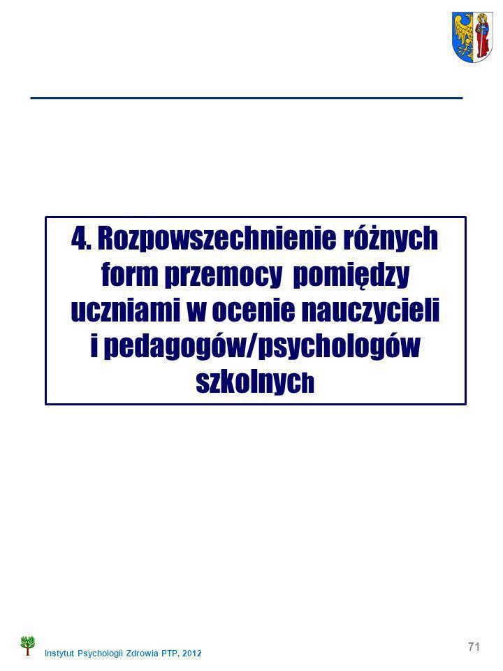 Instytut Psychologii Zdrowia PTP, 2012 71 4. Rozpowszechnienie różnych form przemocy pomiędzy uczniami w ocenie nauczycieli i pedagogów/psychologów sz