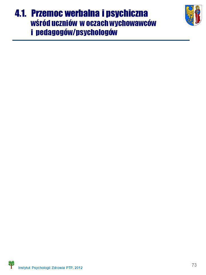 Instytut Psychologii Zdrowia PTP, 2012 4.1. Przemoc werbalna i psychiczna wśród uczniów w oczach wychowawców i pedagogów/psychologów 73