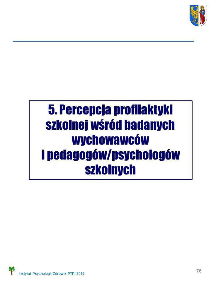 Instytut Psychologii Zdrowia PTP, 2012 76 5. Percepcja profilaktyki szkolnej wśród badanych wychowawców i pedagogów/psychologów szkolnych