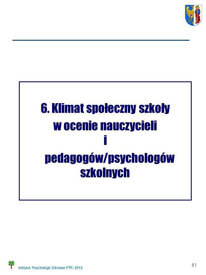 Instytut Psychologii Zdrowia PTP, 2012 81 6. Klimat społeczny szkoły w ocenie nauczycieli i pedagogów/psychologów szkolnych