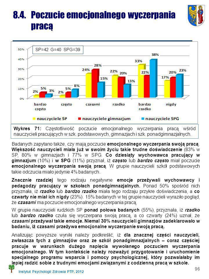 Instytut Psychologii Zdrowia PTP, 2012 96 8.4. Poczucie emocjonalnego wyczerpania pracą Wykres 71: Częstotliwość poczucie emocjonalnego wyczerpania pr