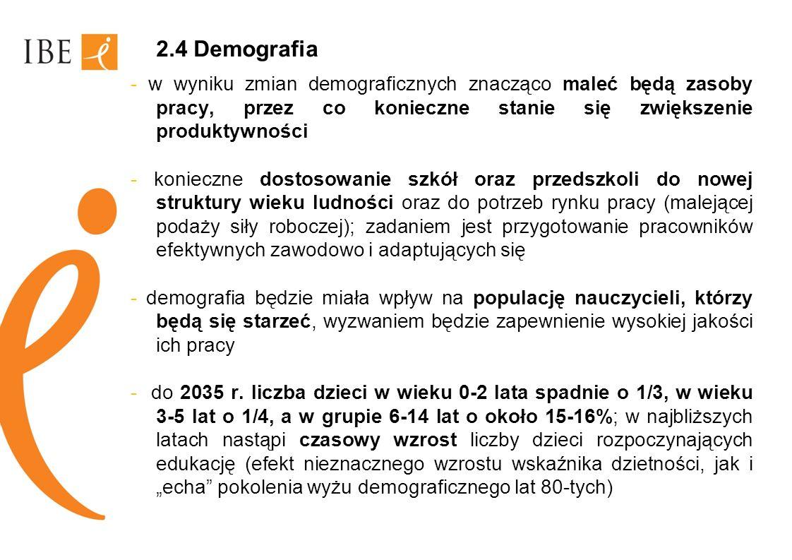 2.4 Demografia - w wyniku zmian demograficznych znacząco maleć będą zasoby pracy, przez co konieczne stanie się zwiększenie produktywności - konieczne