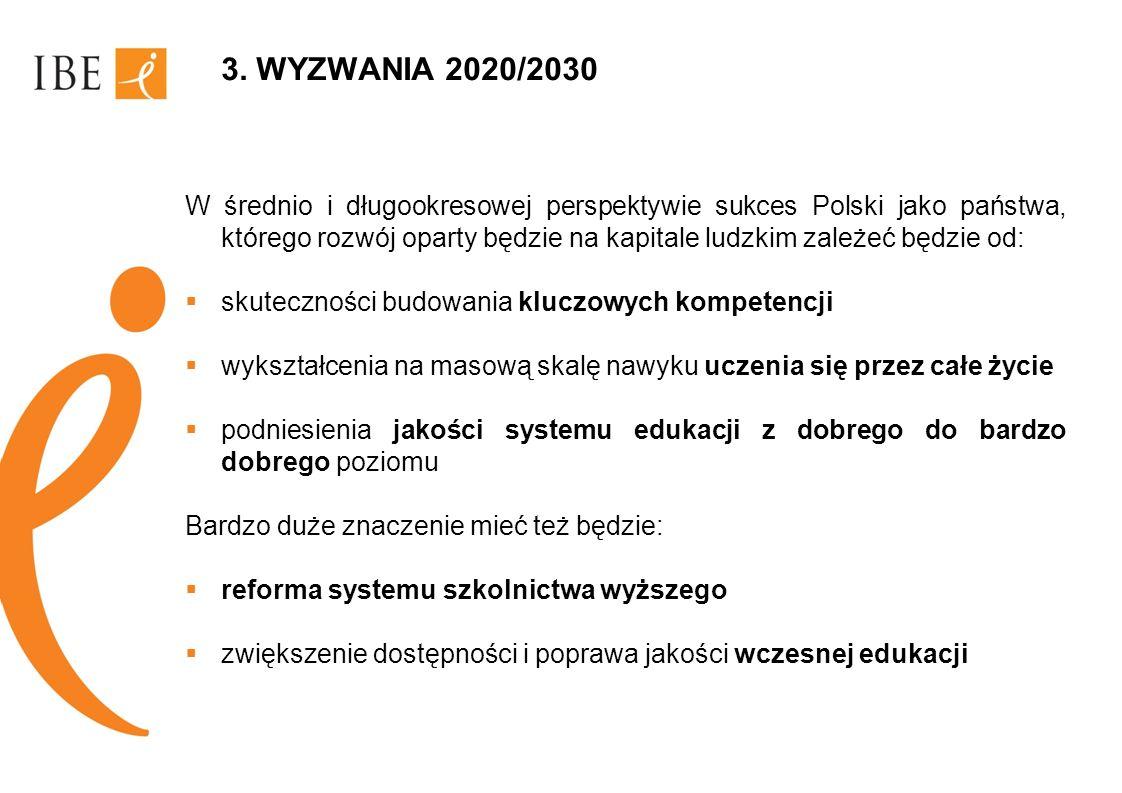 3. WYZWANIA 2020/2030 W średnio i długookresowej perspektywie sukces Polski jako państwa, którego rozwój oparty będzie na kapitale ludzkim zależeć będ