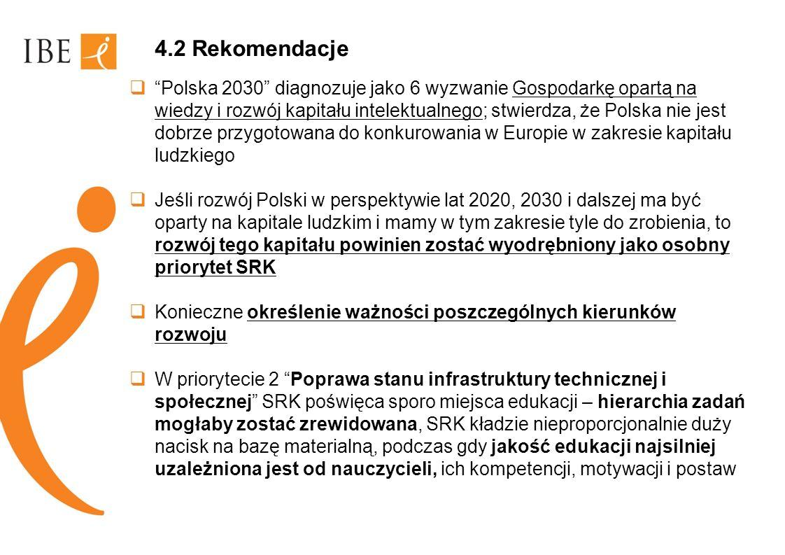 4.2 Rekomendacje Polska 2030 diagnozuje jako 6 wyzwanie Gospodarkę opartą na wiedzy i rozwój kapitału intelektualnego; stwierdza, że Polska nie jest d