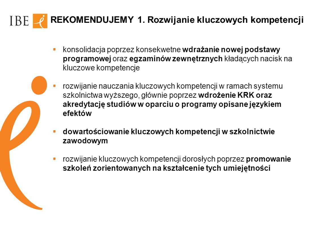 REKOMENDUJEMY 1. Rozwijanie kluczowych kompetencji konsolidacja poprzez konsekwetne wdrażanie nowej podstawy programowej oraz egzaminów zewnętrznych k