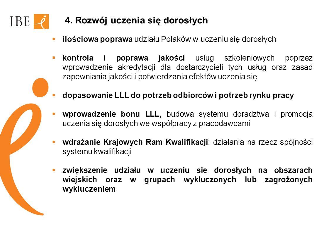 4. Rozwój uczenia się dorosłych ilościowa poprawa udziału Polaków w uczeniu się dorosłych kontrola i poprawa jakości usług szkoleniowych poprzez wprow