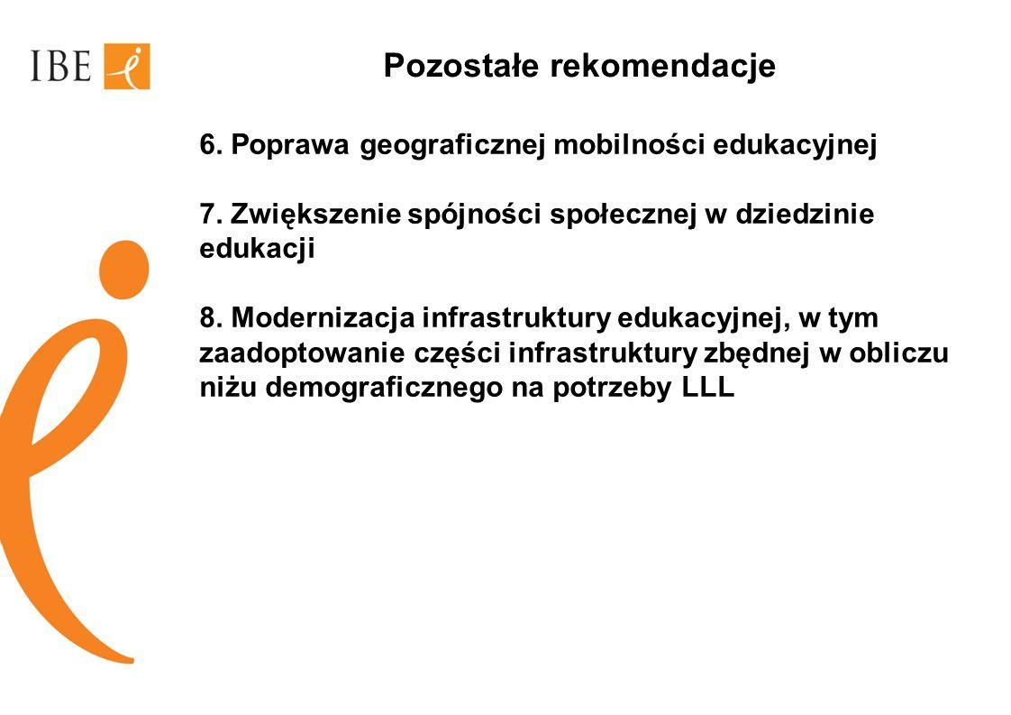 Pozostałe rekomendacje 6. Poprawa geograficznej mobilności edukacyjnej 7. Zwiększenie spójności społecznej w dziedzinie edukacji 8. Modernizacja infra