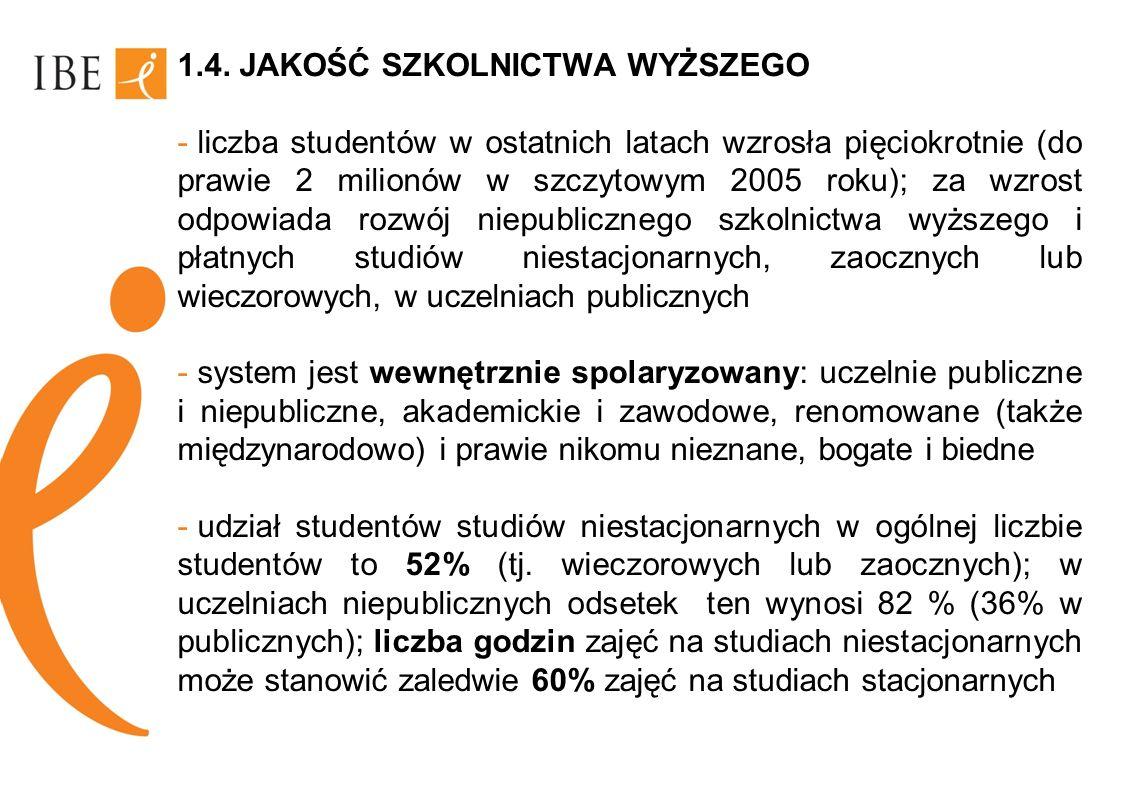 SZKOLNICTWO WYŻSZE - najszybciej przyrastała liczba studentów na kierunkach najtańszych w prowadzeniu- - w ciągu 20 lat liczba studentów wzrosła pięciokrotnie, w tym czasie kadra zaledwie podwoiła się; uczelnie niepubliczne - 37 studentów na nauczyciela, publiczne- 15 - zaledwie kilka procent ocen wydanych przez PKA to oceny negatywne - w międzynarodowych rankingach polskie uczelnie wypadają źle lub bardzo źle – o ile w ogóle są widoczne