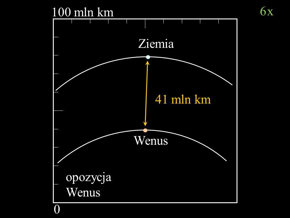 Bartosz Jabłonecki 100 mln km 0 41 mln km opozycja Wenus Ziemia 6x6x