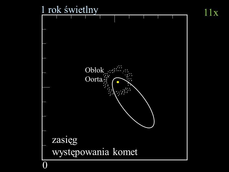 Bartosz Jabłonecki 1 rok świetlny 0 zasięg występowania komet Obłok Oorta 11x