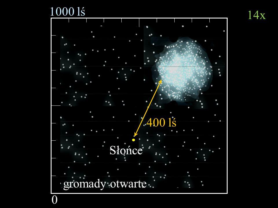 Bartosz Jabłonecki 1000 lś 0 Słońce 400 lś gromady otwarte 14x