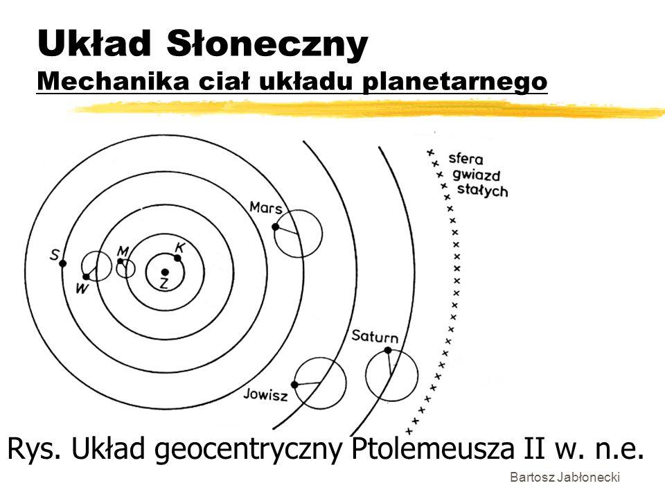 Układ Słoneczny Mechanika ciał układu planetarnego Bartosz Jabłonecki Rys. Układ geocentryczny Ptolemeusza II w. n.e.