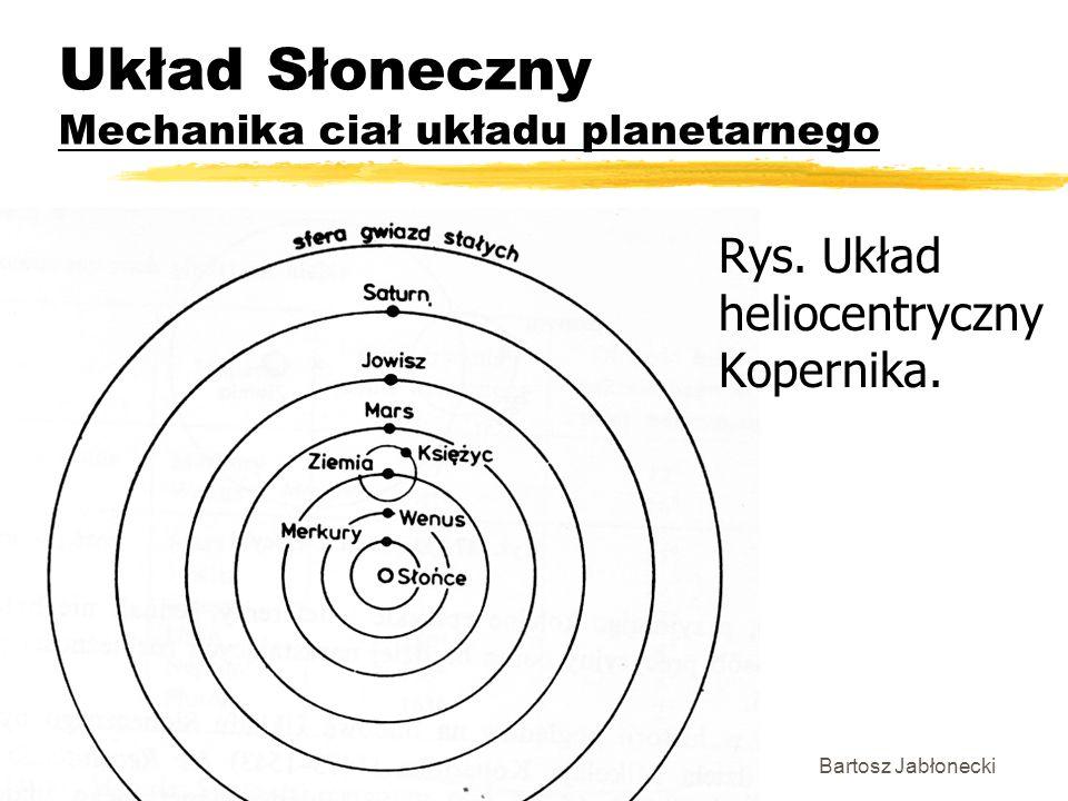 Układ Słoneczny Mechanika ciał układu planetarnego Bartosz Jabłonecki Rys. Układ heliocentryczny Kopernika.