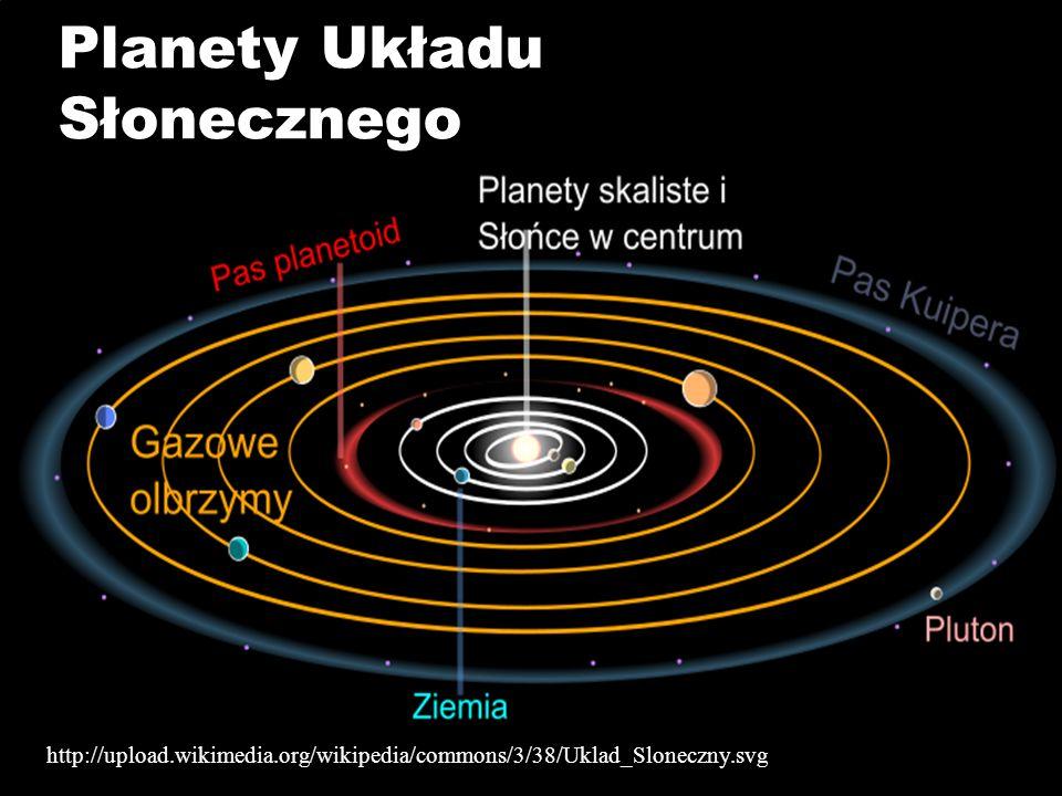 Bartosz Jabłonecki Planety Układu Słonecznego http://upload.wikimedia.org/wikipedia/commons/3/38/Uklad_Sloneczny.svg