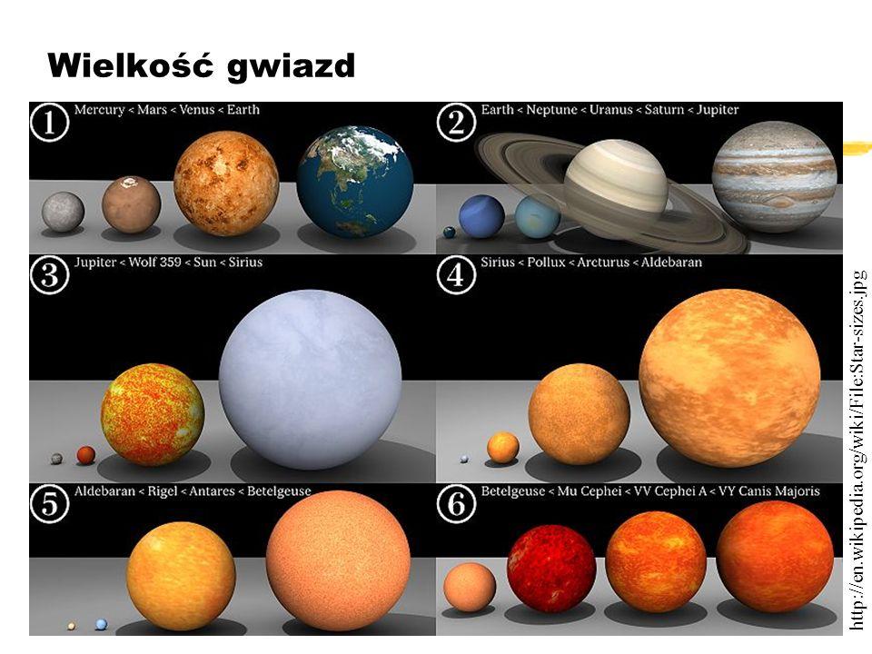 Bartosz Jabłonecki Wielkość gwiazd http://en.wikipedia.org/wiki/File:Star-sizes.jpg