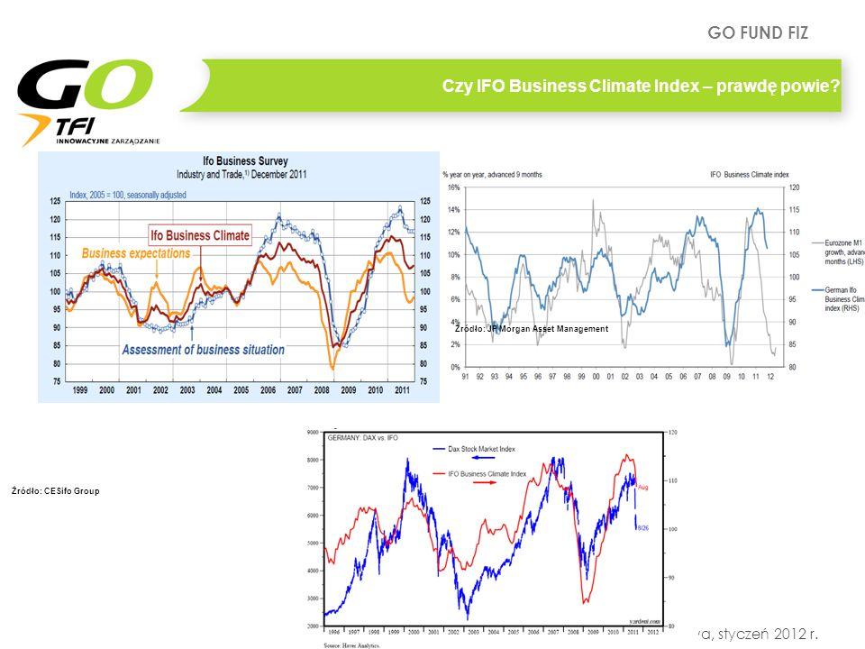 GO FUND FIZ Warszawa, styczeń 2012 r. Czy IFO Business Climate Index – prawdę powie? Źródło: JP Morgan Asset Management Źródło: CESifo Group