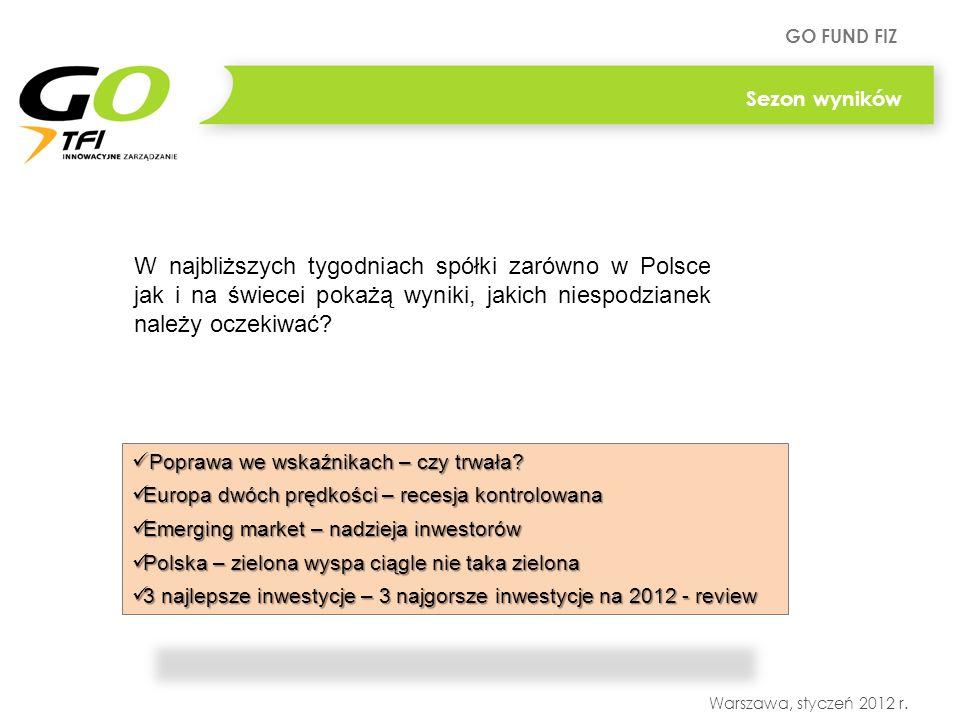 GO FUND FIZ Warszawa, styczeń 2012 r. Poprawa we wskaźnikach – czy trwała? Poprawa we wskaźnikach – czy trwała? Europa dwóch prędkości – recesja kontr