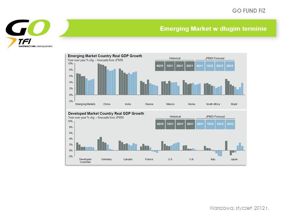 GO FUND FIZ Warszawa, styczeń 2012 r. Emerging Market w długim terminie