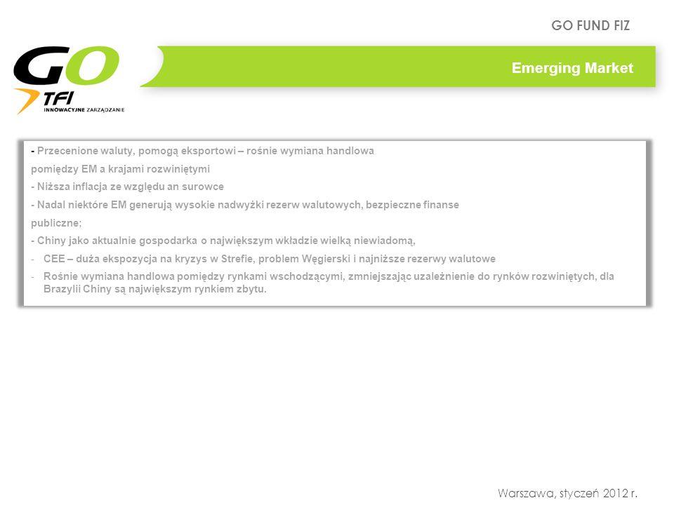 GO FUND FIZ Warszawa, styczeń 2012 r. Emerging Market - Przecenione waluty, pomogą eksportowi – rośnie wymiana handlowa pomiędzy EM a krajami rozwinię