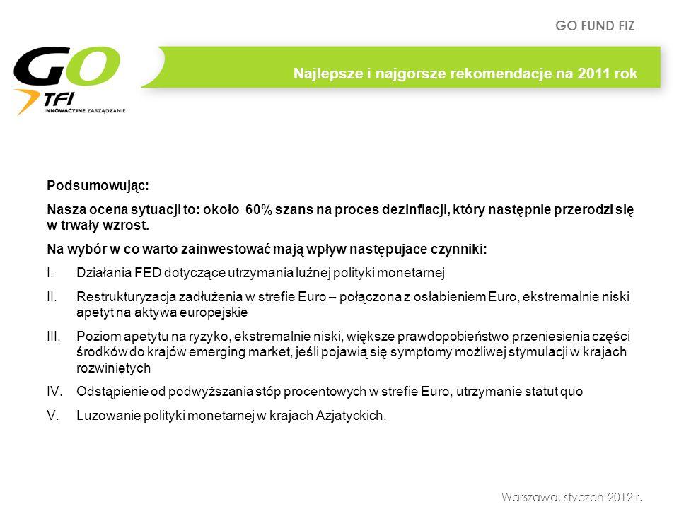 GO FUND FIZ Warszawa, styczeń 2012 r. Najlepsze i najgorsze rekomendacje na 2011 rok Podsumowując: Nasza ocena sytuacji to: około 60% szans na proces