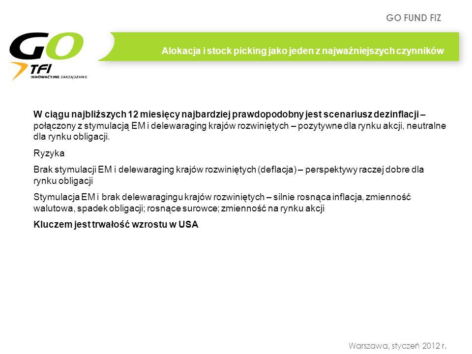 GO FUND FIZ Warszawa, styczeń 2012 r. Alokacja i stock picking jako jeden z najważniejszych czynników W ciągu najbliższych 12 miesięcy najbardziej pra