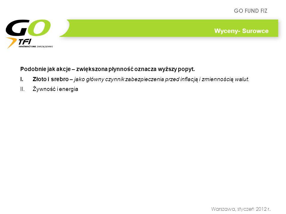 GO FUND FIZ Warszawa, styczeń 2012 r. Wyceny- Surowce Podobnie jak akcje – zwiększona płynność oznacza wyższy popyt. I.Złoto i srebro – jako główny cz