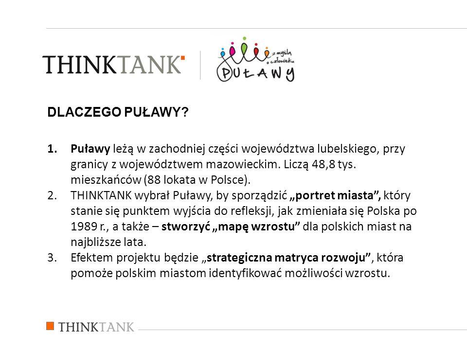 1.Puławy leżą w zachodniej części województwa lubelskiego, przy granicy z województwem mazowieckim. Liczą 48,8 tys. mieszkańców (88 lokata w Polsce).