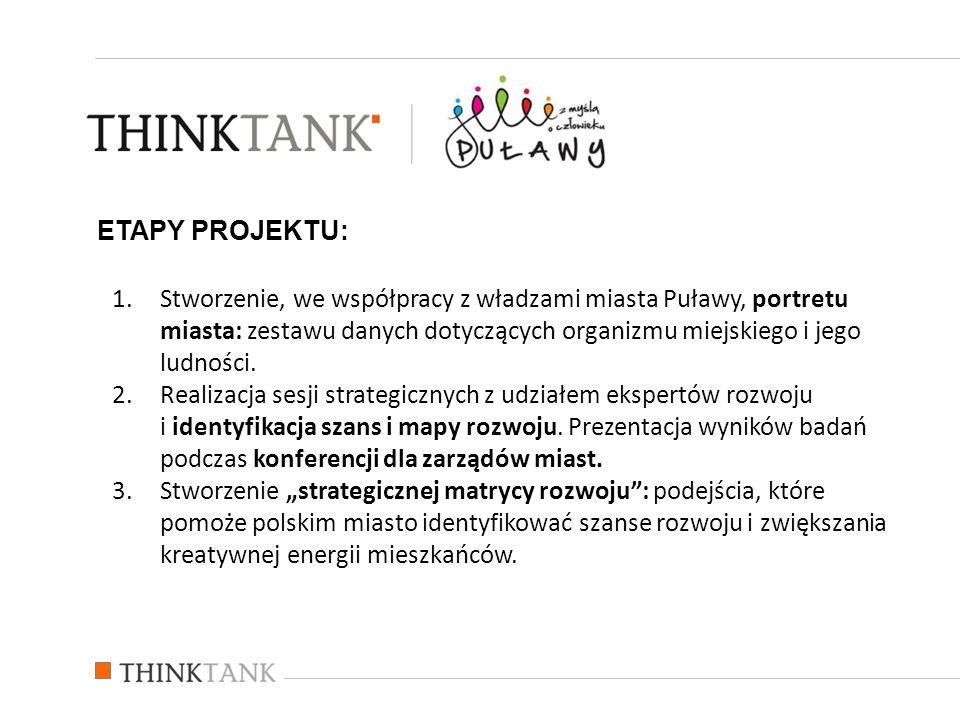 ETAPY PROJEKTU: 1.Stworzenie, we współpracy z władzami miasta Puławy, portretu miasta: zestawu danych dotyczących organizmu miejskiego i jego ludności.