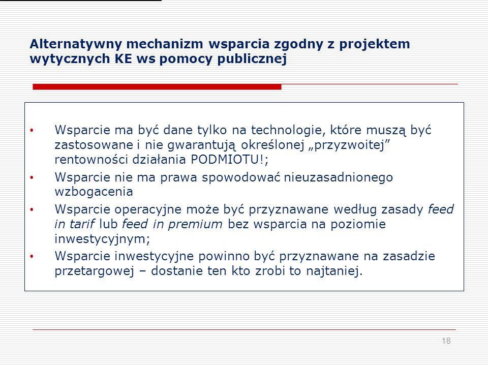Alternatywny mechanizm wsparcia zgodny z projektem wytycznych KE ws pomocy publicznej Wsparcie ma być dane tylko na technologie, które muszą być zasto
