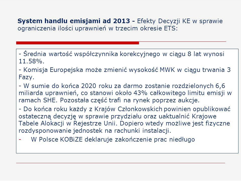 System handlu emisjami ad 2013 - Efekty Decyzji KE w sprawie ograniczenia ilości uprawnień w trzecim okresie ETS: - Średnia wartość współczynnika kore