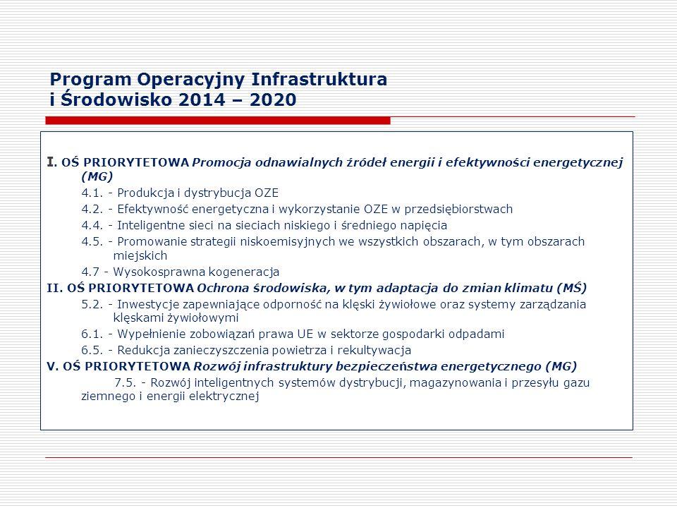 Program Operacyjny Infrastruktura i Środowisko 2014 – 2020 I. OŚ PRIORYTETOWA Promocja odnawialnych źródeł energii i efektywności energetycznej (MG) 4
