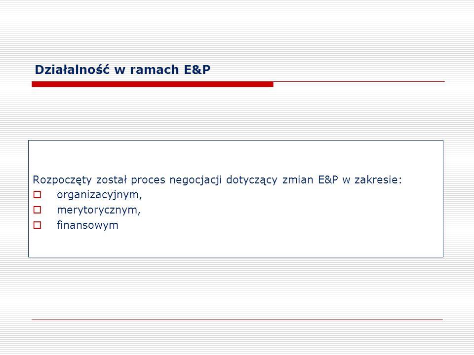 Działalność w ramach E&P Rozpoczęty został proces negocjacji dotyczący zmian E&P w zakresie: organizacyjnym, merytorycznym, finansowym