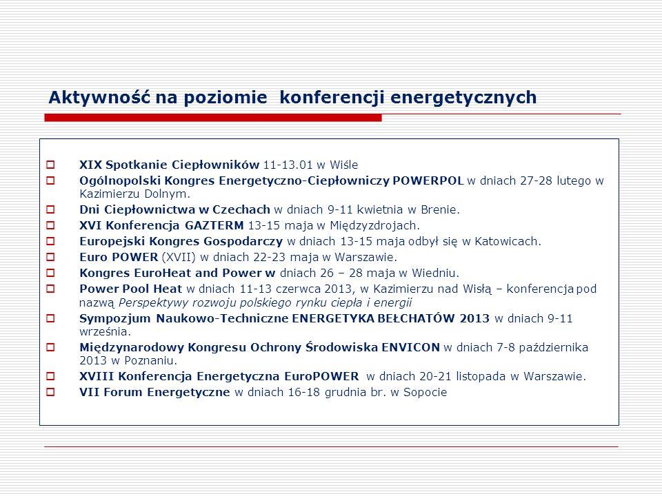 Aktywność na poziomie konferencji energetycznych XIX Spotkanie Ciepłowników 11-13.01 w Wiśle Ogólnopolski Kongres Energetyczno-Ciepłowniczy POWERPOL w