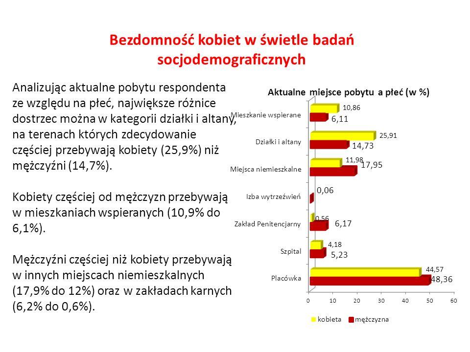Bezdomność kobiet w świetle badań socjodemograficznych Analizując aktualne pobytu respondenta ze względu na płeć, największe różnice dostrzec można w