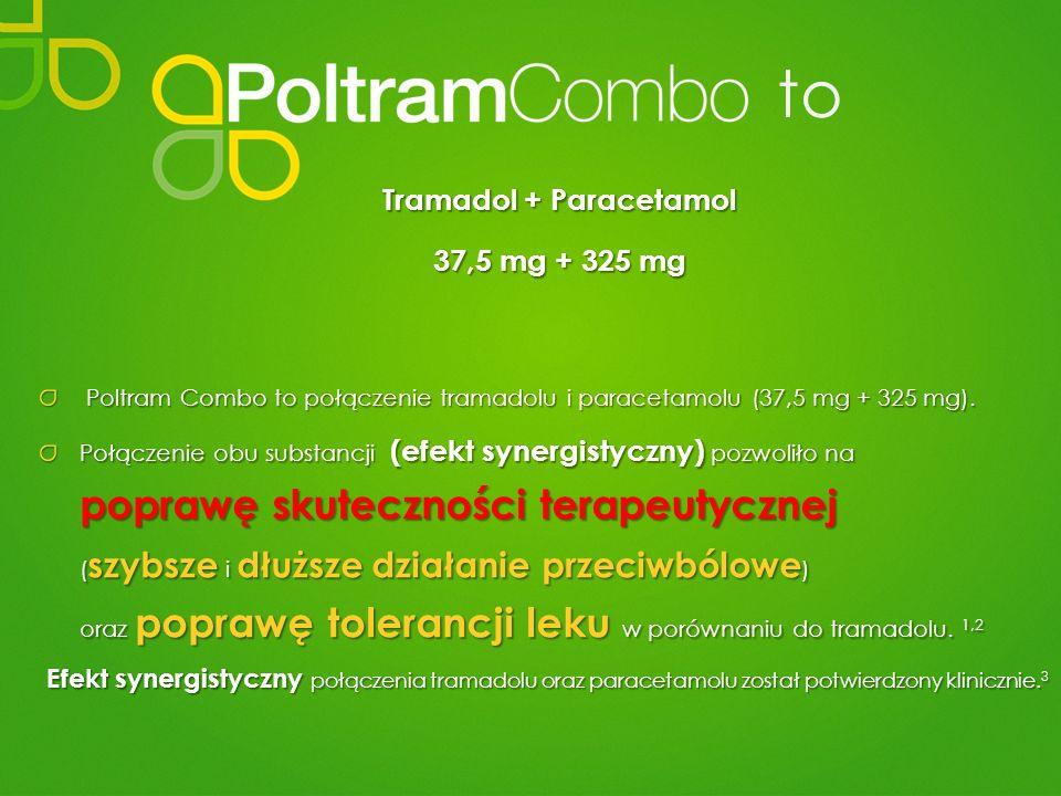 Substancja czynna tramadol + paracetamol Dostępna dawka 37,5 mg + 325 mg Wskazania do stosowania objawowe leczenie bólu o umiarkowanym i dużym nasileniu Zastosowanie leku należy ograniczyć do tych pacjentów z bólem o umiarkowanym i dużym nasileniu, którzy wymagają zastosowania połączenia tramadolu z paracetamolem.