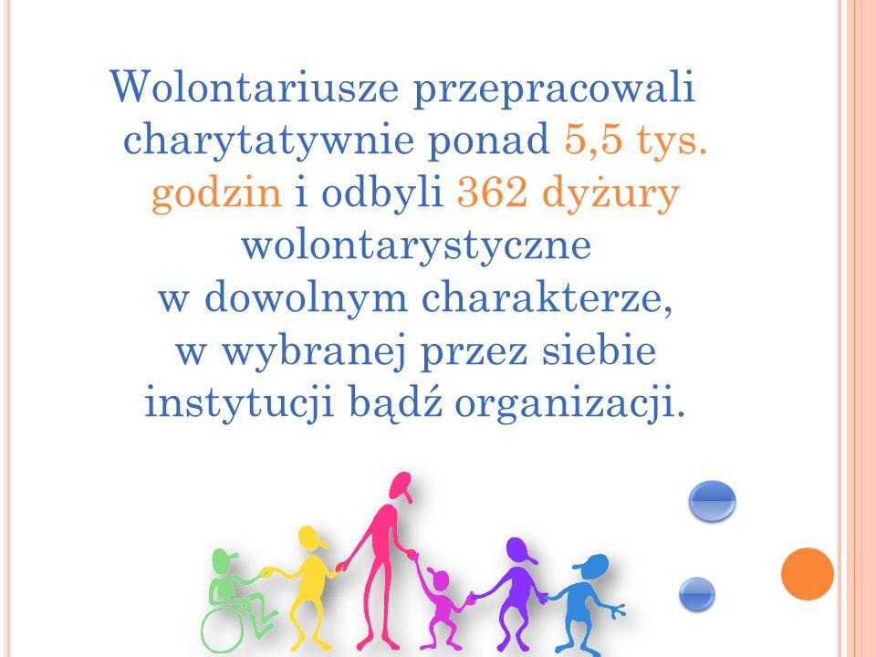 1.Działania twórcze w Towarzystwie Aktywizacji Muzyczno-Teatralnej Tam-Ton; 2.