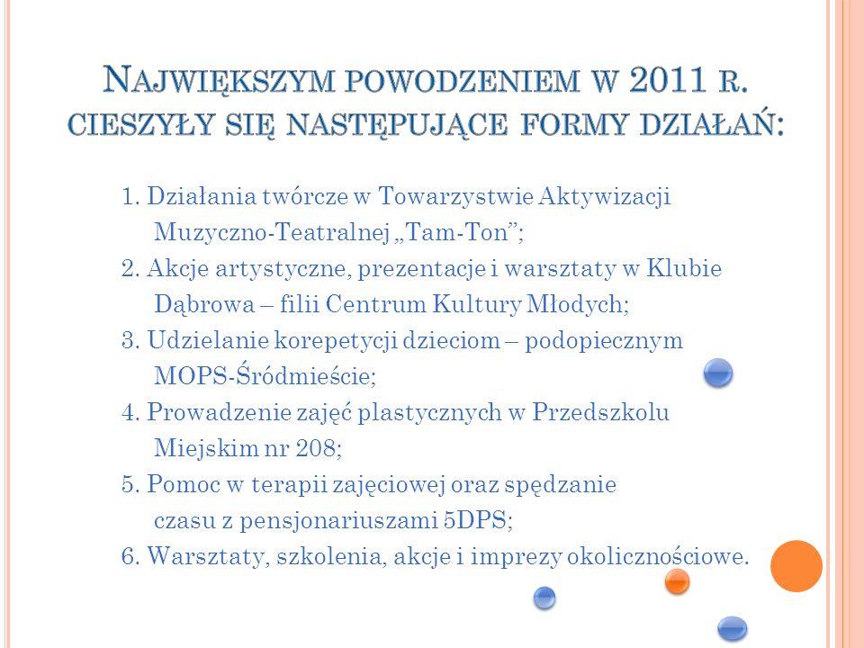 Zaangażować w wolontariat osoby z różnych środowisk, zagrożonych wykluczeniem społecznym (osoby chore, niepełnosprawne, bezrobotne, 50+, o odmiennej kulturze, wyznaniach i pochodzeniu); Zdobyć główną nagrodę w kampanii Pomagam Bo dla najaktywniejszych społeczników w Polsce, organizowanej przez Federację Gmin i Powiatów RP; W konkursie Zysk z Dojrzałości dla organizatora wolontariatu przyjaznego osobom 50+, organizowanym przez Akademię Filantropii w Polsce; W konkursie Innowacje dla Zdrowia 2011 w kategorii Edukacja i Aktywizacja Pacjentów, organizowanym przez Grupę Roboczą za rozwinięcie i rozszerzenie koncepcji PPPW Centerko oraz akcji EkoBiuro z inicjatywy Stowarzyszenia NEO;