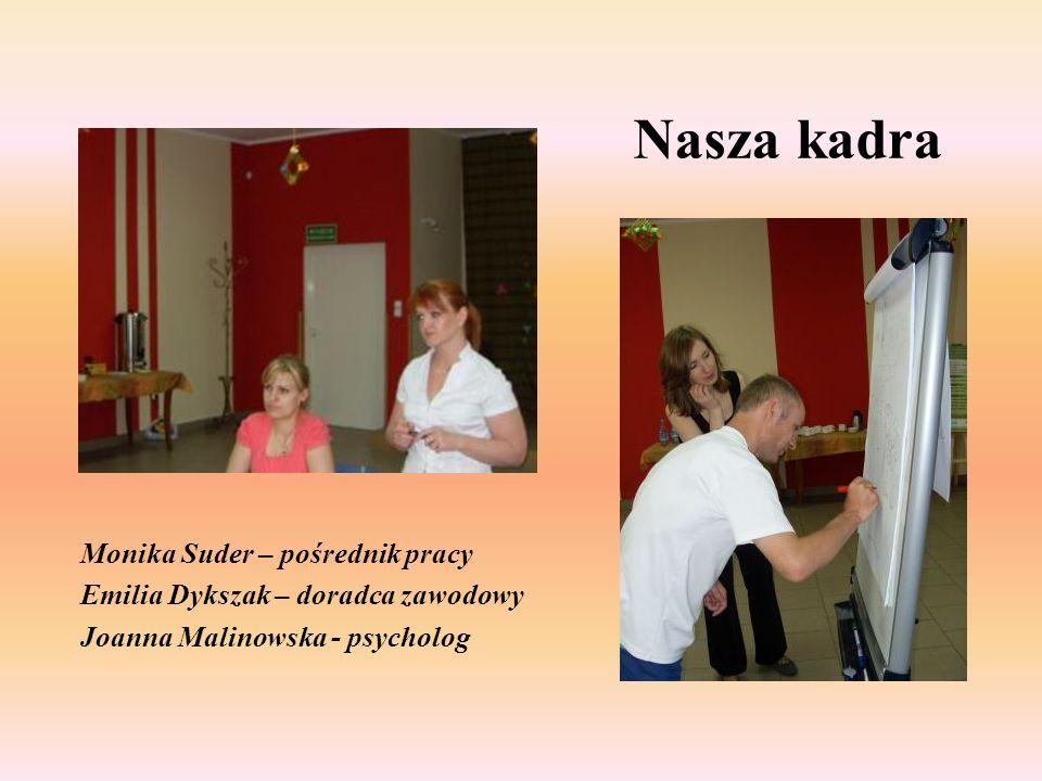 Nasza kadra Monika Suder – pośrednik pracy Emilia Dykszak – doradca zawodowy Joanna Malinowska - psycholog