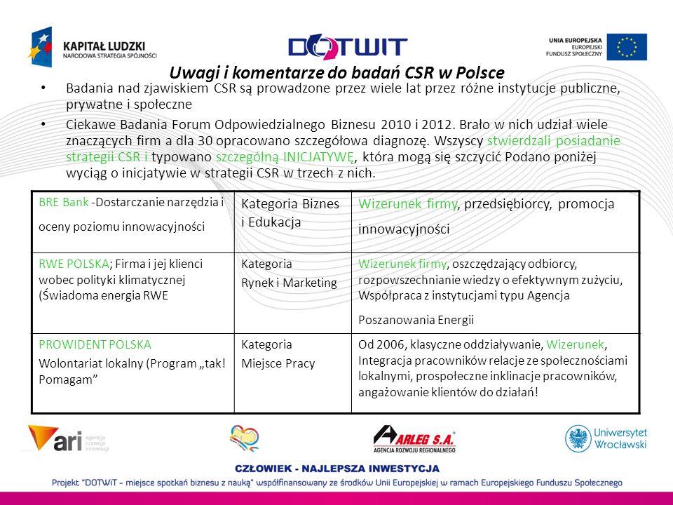 Uwagi i komentarze do badań CSR w Polsce Badania nad zjawiskiem CSR są prowadzone przez wiele lat przez różne instytucje publiczne, prywatne i społeczne Ciekawe Badania Forum Odpowiedzialnego Biznesu 2010 i 2012.