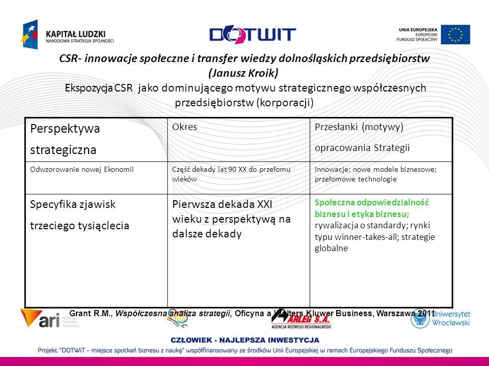 CSR- innowacje społeczne i transfer wiedzy dolnośląskich przedsiębiorstw (Janusz Kroik) Ekspozycja CSR jako dominującego motywu strategicznego współcz