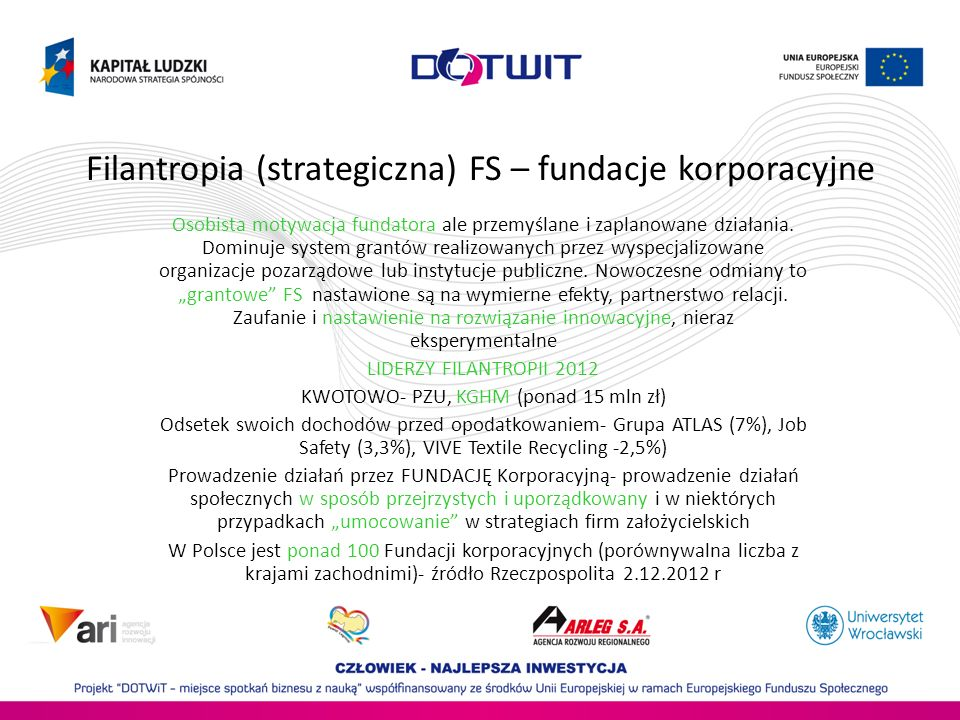 Filantropia (strategiczna) FS – fundacje korporacyjne Osobista motywacja fundatora ale przemyślane i zaplanowane działania. Dominuje system grantów re