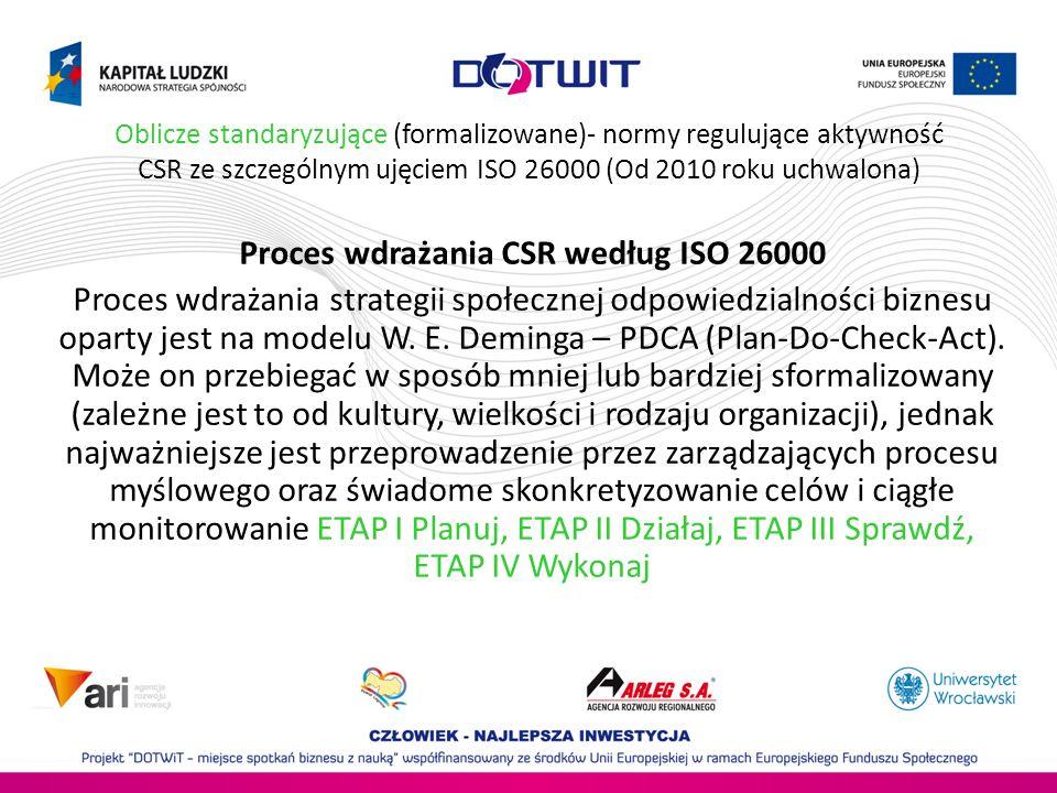 Oblicze standaryzujące (formalizowane)- normy regulujące aktywność CSR ze szczególnym ujęciem ISO 26000 (Od 2010 roku uchwalona) Proces wdrażania CSR według ISO 26000 Proces wdrażania strategii społecznej odpowiedzialności biznesu oparty jest na modelu W.